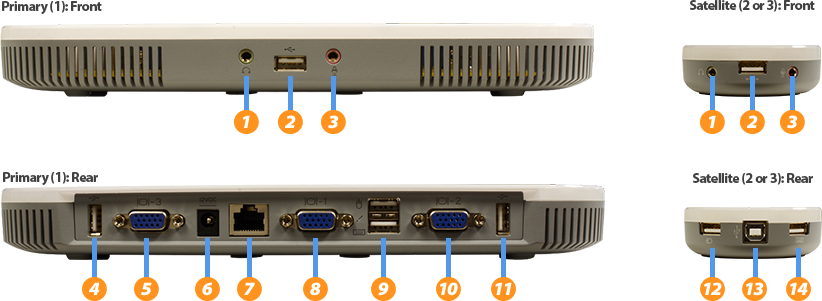 MX100 Connections