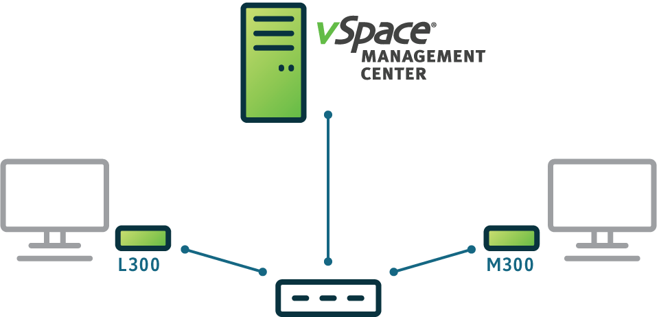 vSpace Management Center for vSpace