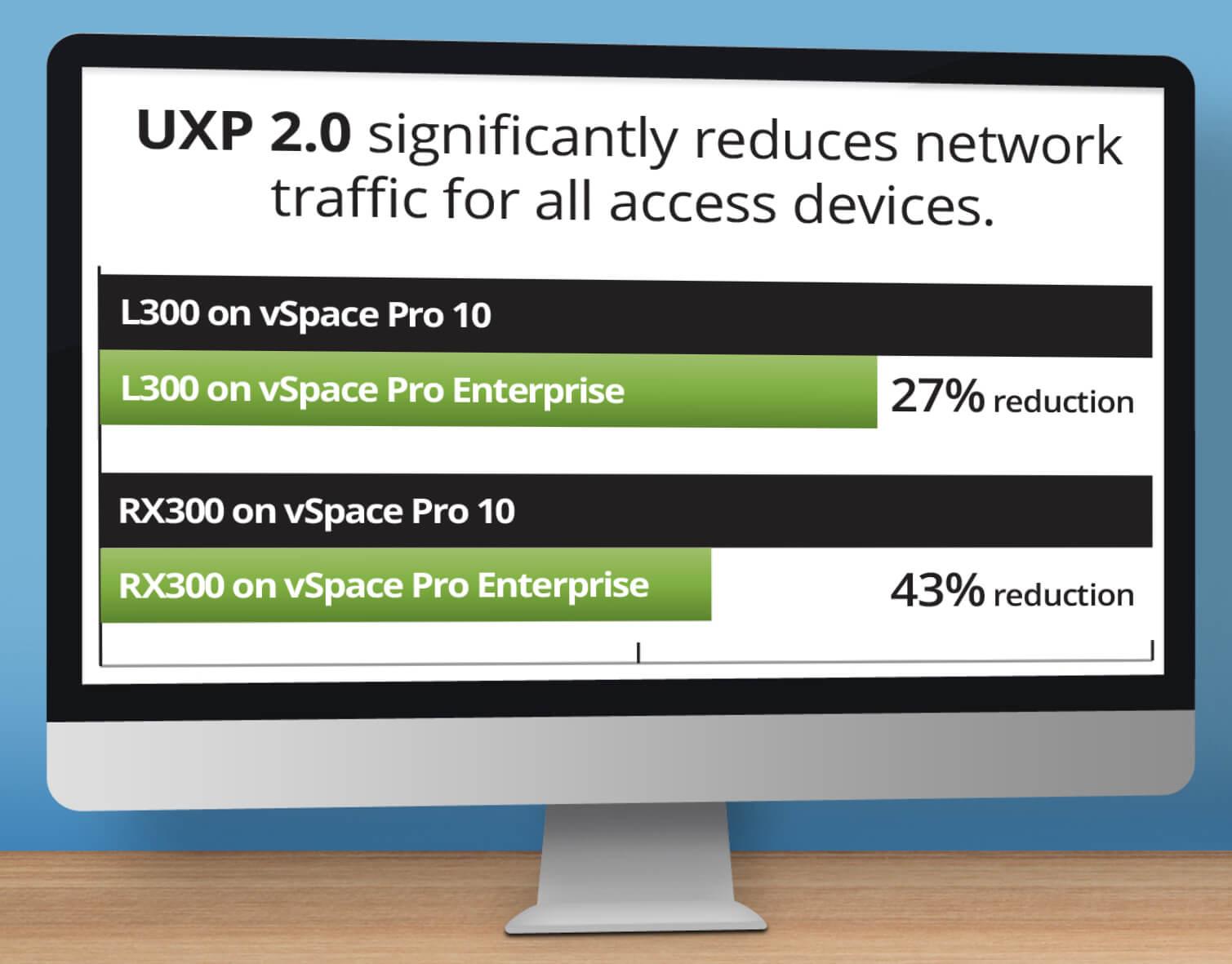 UXP 2.0