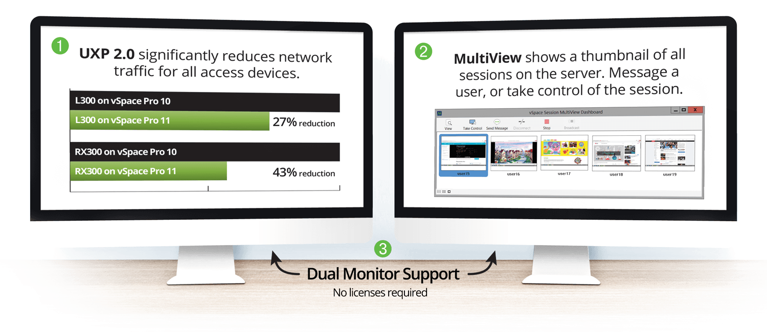 UXP 2.0, Dual Monitors and MultiView