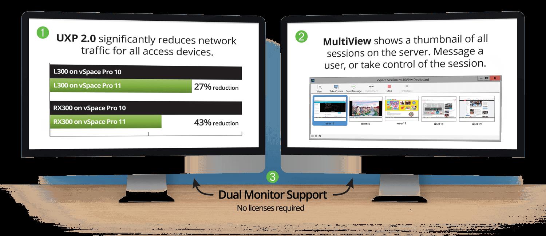 Vspace Pro 11 Ncomputing Free Circuit Design Software W7r Tech Uxp 20 Dual Monitors And Multiview