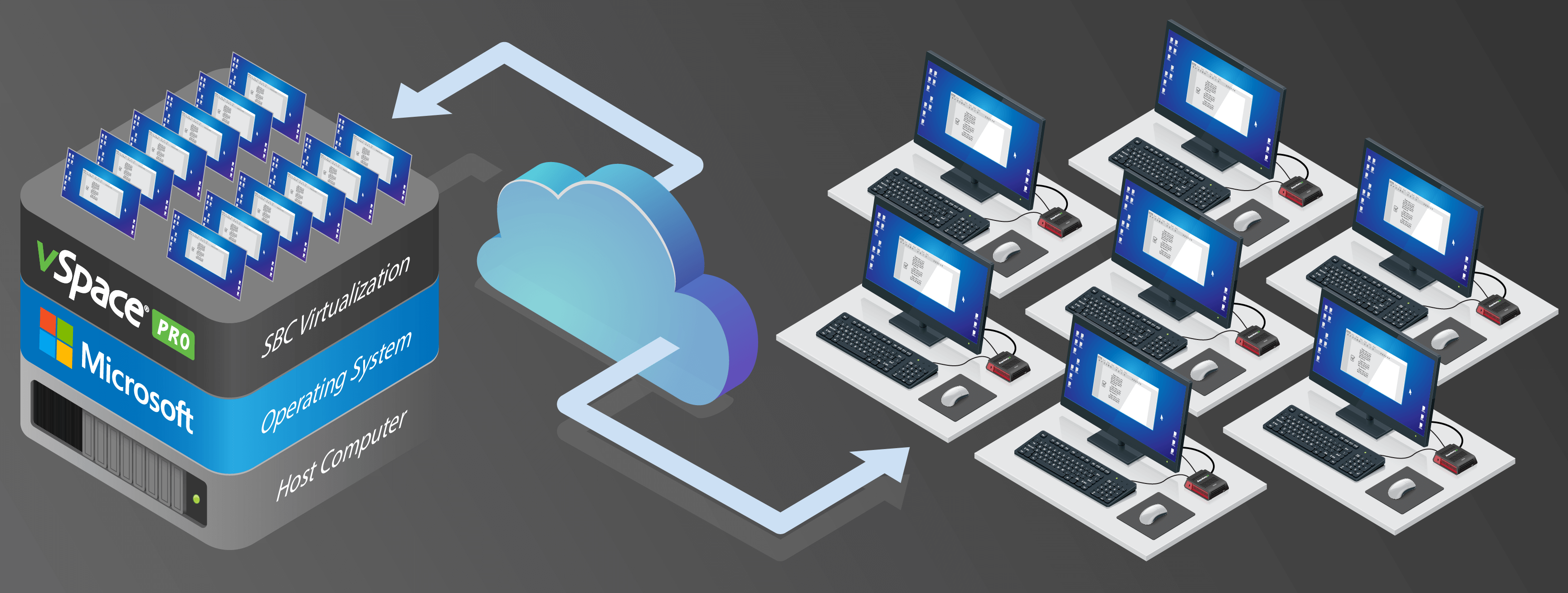 vSpace Pro setup